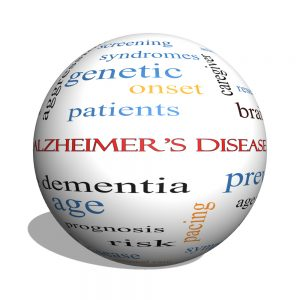 Is Dementia Hereditary?, Unlimited Care Cottages, Assisted Living and Memory Care, Spring, TX