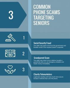 3 Common Phone Scams Targeting Seniors: Protect Your Loved Ones, Unlimited Care Cottages, Spring, TX