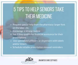 5 Tips for Helping Elderly Patients Take Their Medications, Unlimited Care Cottages, Kingwood, TX